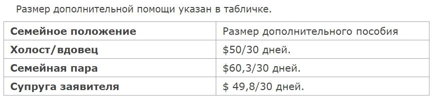 Размер дополнительной помощи
