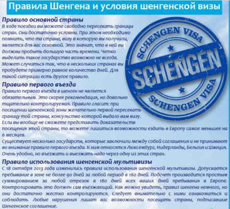 Правила Шенгена