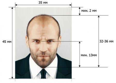 Пример плохой фотографии на визу в Болгарию