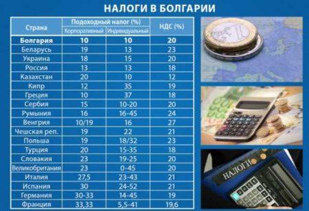 Налоги в Болгарии