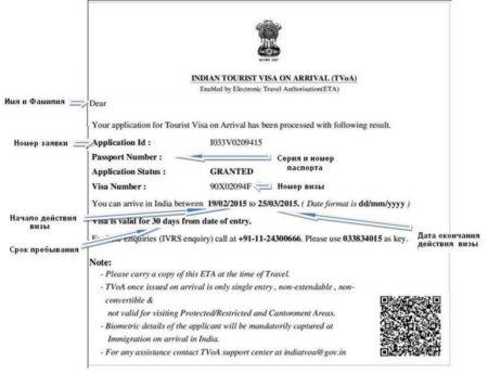 Расшивфровка электронной визы в Индию