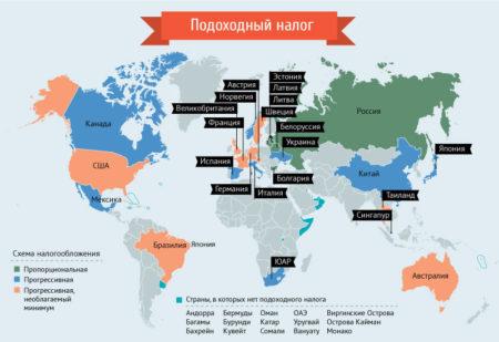 Налогообложение в Болгарии: НДС, подоходный налог и налог на прирост капитала, транспортный налог
