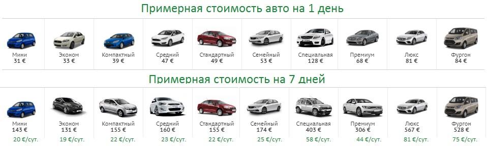 Primer-tsen-na-arendu-avto-v-Turtsii
