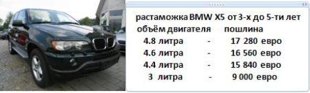 bmw_x5_baner