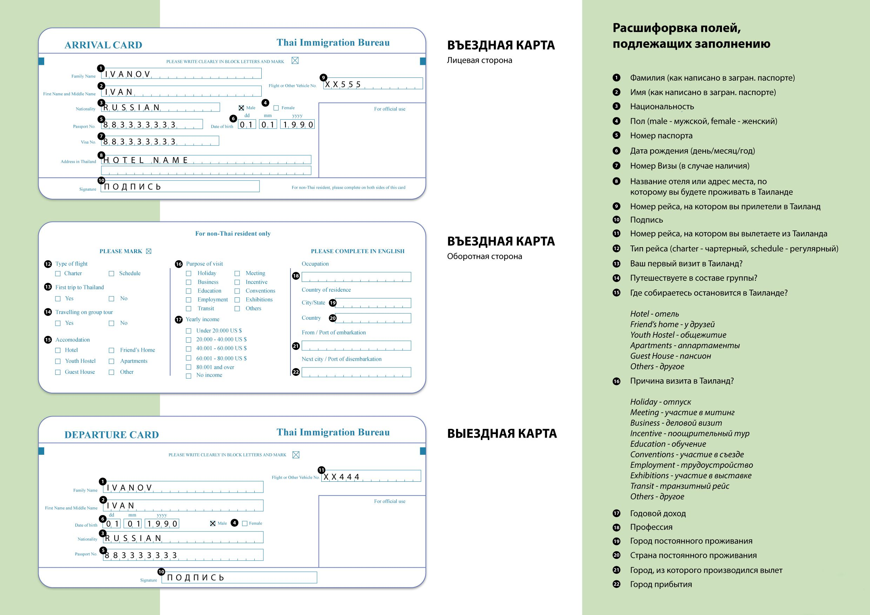 novuyu-formu-migracionnyx-kart-kak-zapolnit