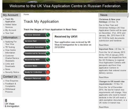 status-visa